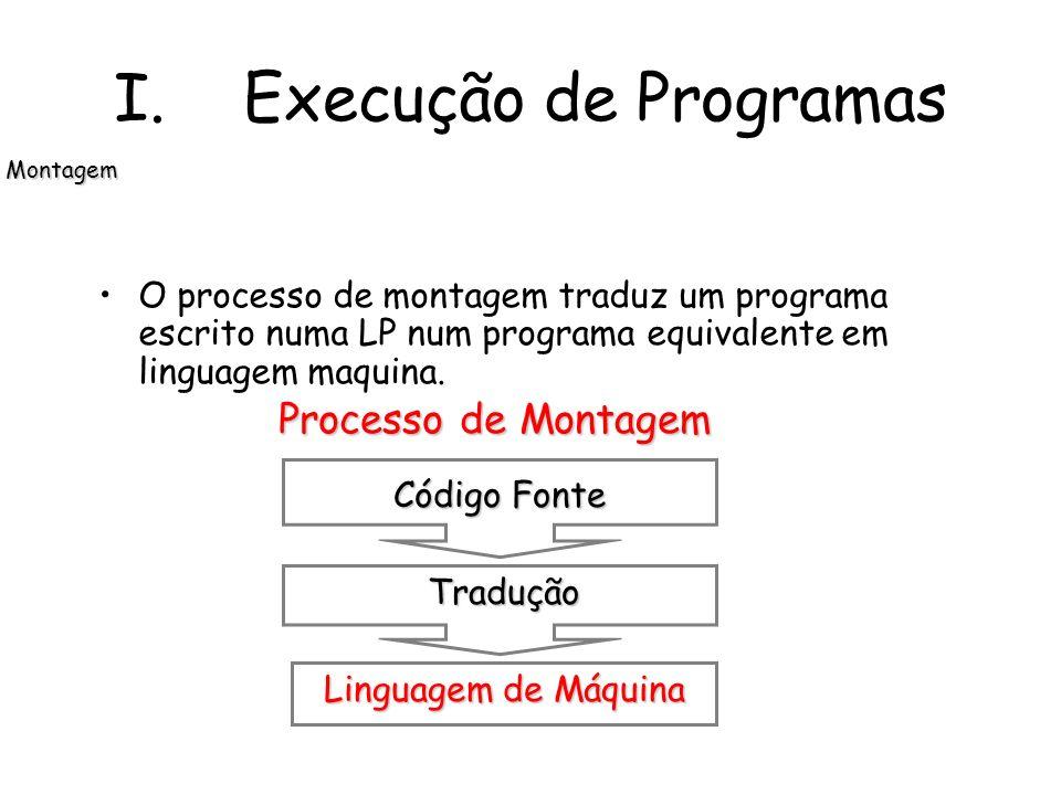 Os programas em linguagem de alto nível também precisam de ser traduzidos para linguagem de máquina. Tradução Código Fonte Código Objecto Tradução I.