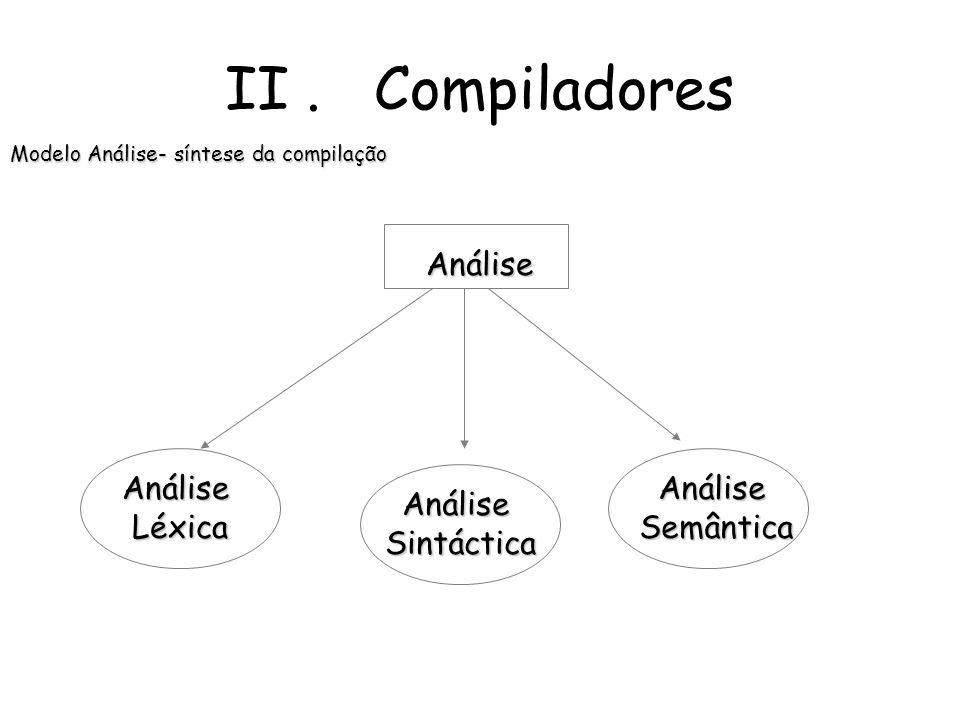 Podemos dividir o processo de compilação em duas fases: Análise : parte o programa fonte em peças constituintes e cria uma representação intermédia do