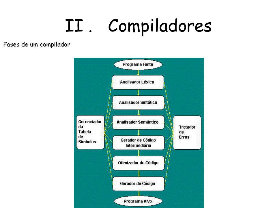Análise semântica: Na qual são executadas certas paragens para assegurar que os componentes de um programa são juntamente ajustados em sentido absolut