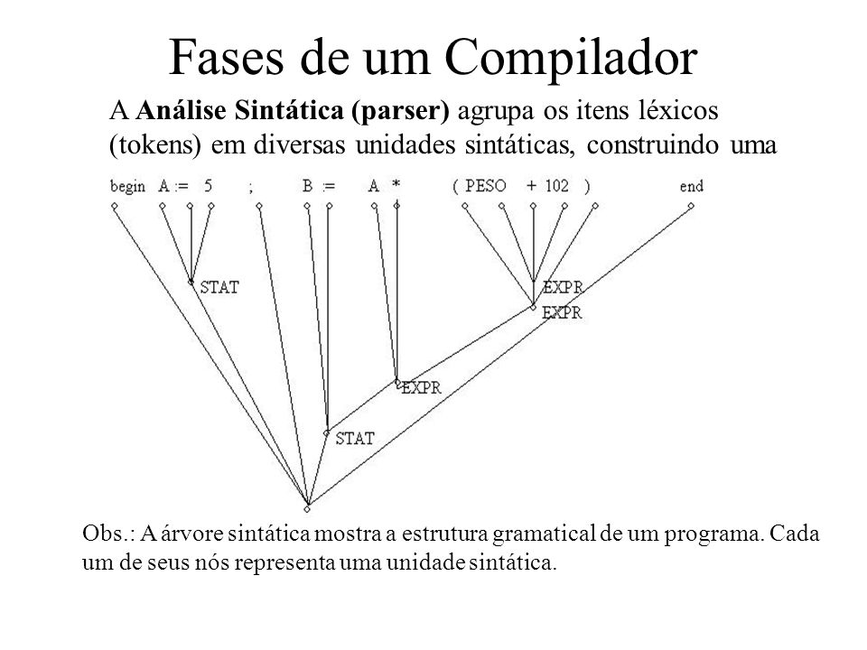 ou pode ser o começo do comando de repetição, DO 10 I = 5, 20... 10 CONTINUE que especifica que os comandos entre o comando DO e o comando rotulado po