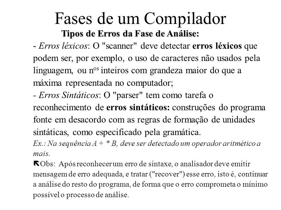 PARA PESQUISAR Quase universalmente, a sintaxe das linguagens de programação é descrita por gramáticas livres de contexto, em uma notação chamada BNF