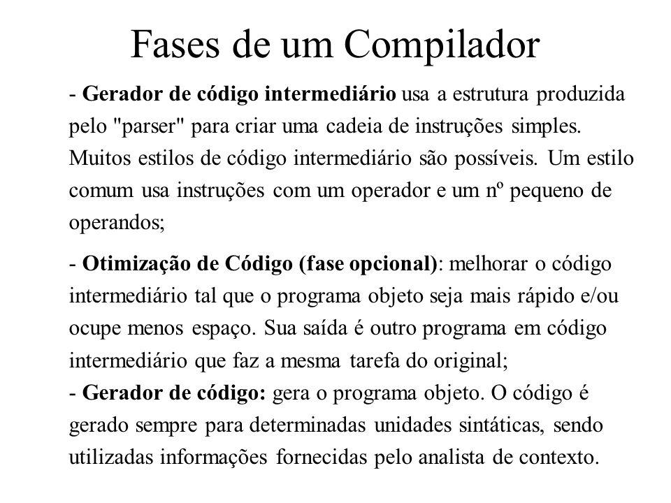 Fases de um Compilador Tipos de Erros da Fase de Análise: - Erros léxicos: O