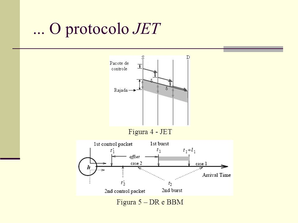 ... O protocolo JET Figura 4 - JET Figura 5 – DR e BBM