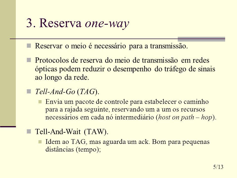 3. Reserva one-way Reservar o meio é necessário para a transmissão. Protocolos de reserva do meio de transmissão em redes ópticas podem reduzir o dese