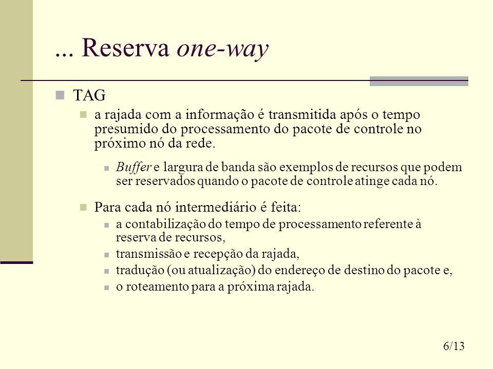 ... Reserva one-way TAG a rajada com a informação é transmitida após o tempo presumido do processamento do pacote de controle no próximo nó da rede. B