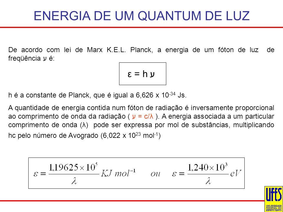 ENERGIA DE UM QUANTUM DE LUZ De acordo com lei de Marx K.E.L. Planck, a energia de um fóton de luz de freqüência ע é: ε = h ע h é a constante de Planc