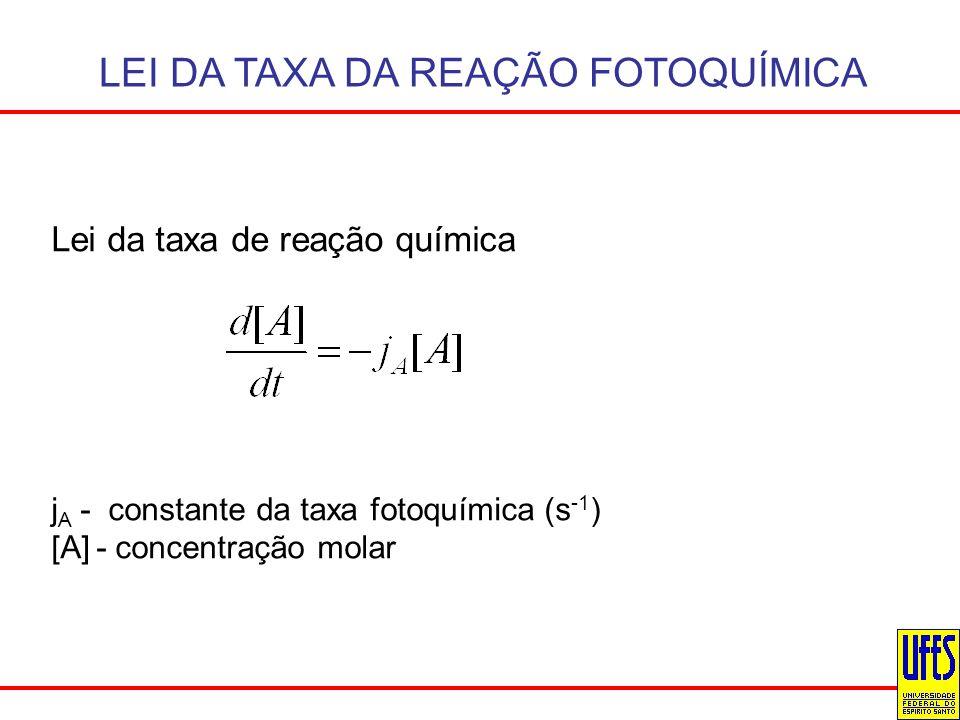 LEI DA TAXA DA REAÇÃO FOTOQUÍMICA Lei da taxa de reação química j A - constante da taxa fotoquímica (s -1 ) [A] - concentração molar
