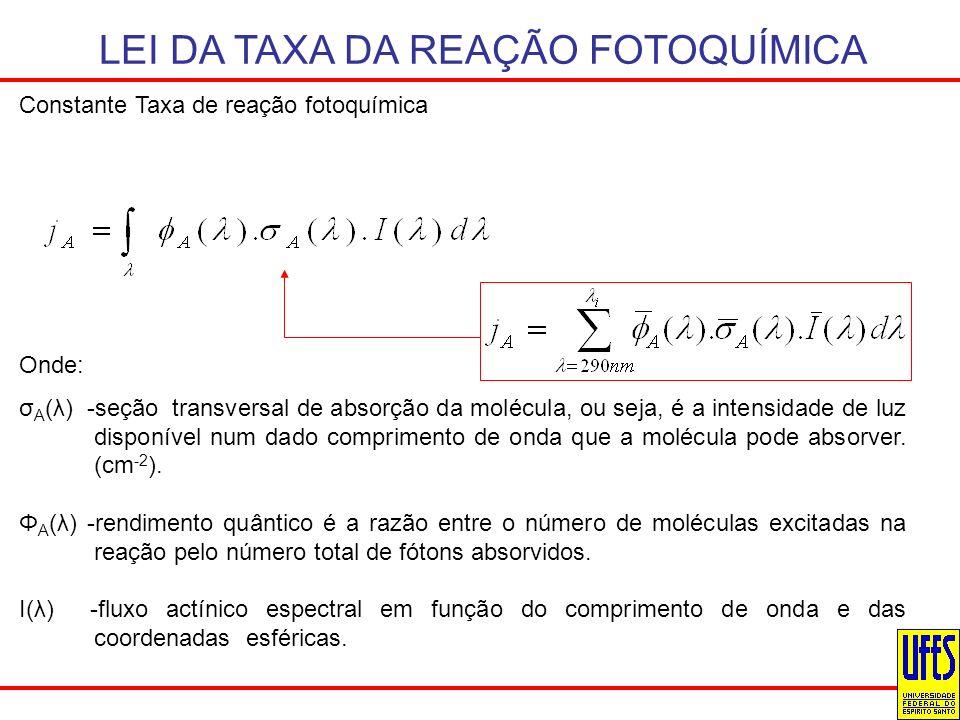 LEI DA TAXA DA REAÇÃO FOTOQUÍMICA Constante Taxa de reação fotoquímica Onde: σ A (λ) -seção transversal de absorção da molécula, ou seja, é a intensid