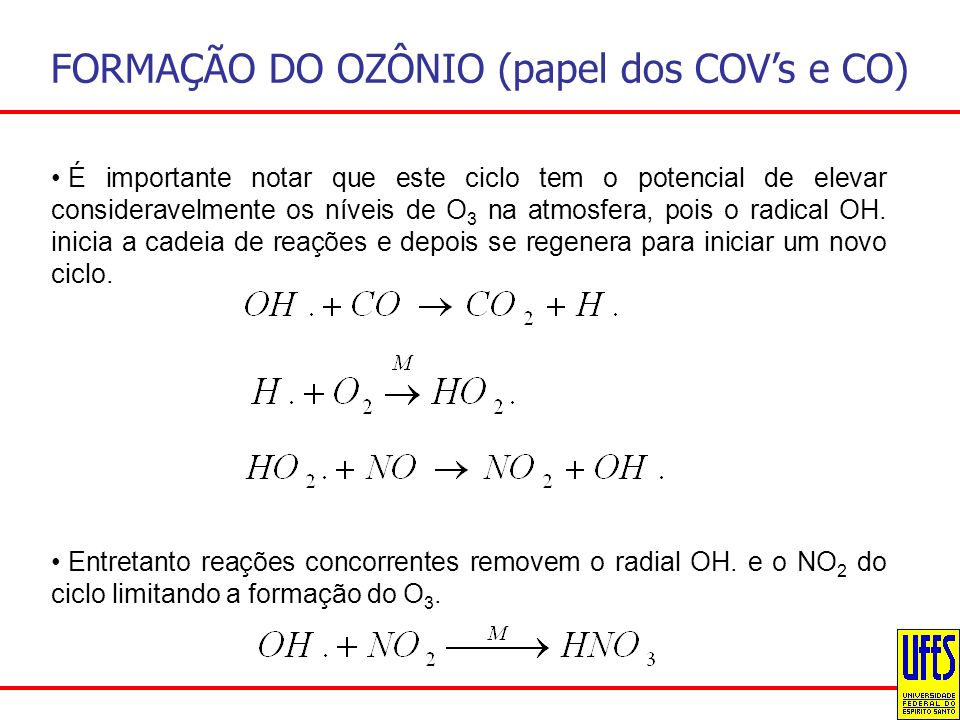 FORMAÇÃO DO OZÔNIO (papel dos COVs e CO) É importante notar que este ciclo tem o potencial de elevar consideravelmente os níveis de O 3 na atmosfera,
