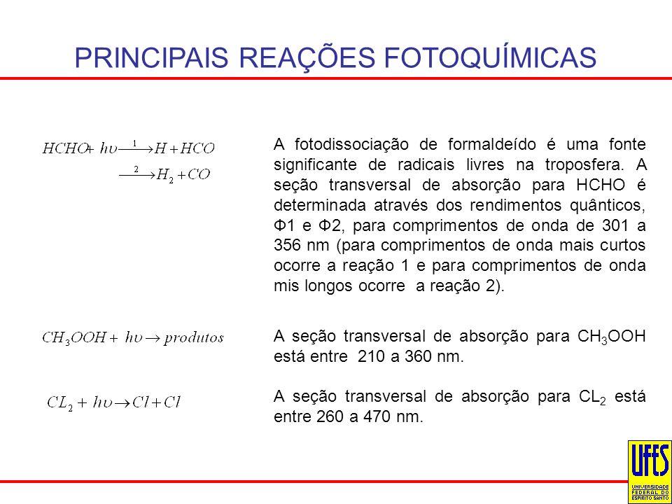 PRINCIPAIS REAÇÕES FOTOQUÍMICAS A fotodissociação de formaldeído é uma fonte significante de radicais livres na troposfera. A seção transversal de abs
