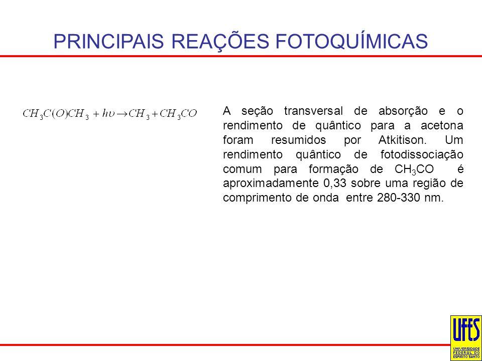 PRINCIPAIS REAÇÕES FOTOQUÍMICAS A seção transversal de absorção e o rendimento de quântico para a acetona foram resumidos por Atkitison. Um rendimento