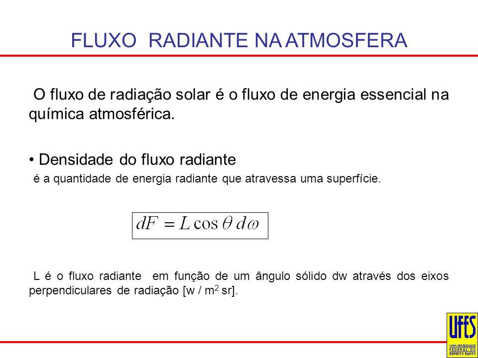 O fluxo de radiação solar é o fluxo de energia essencial na química atmosférica. Densidade do fluxo radiante é a quantidade de energia radiante que at