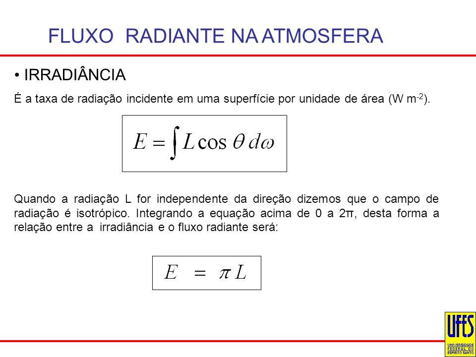 IRRADIÂNCIA É a taxa de radiação incidente em uma superfície por unidade de área (W m -2 ). Quando a radiação L for independente da direção dizemos qu