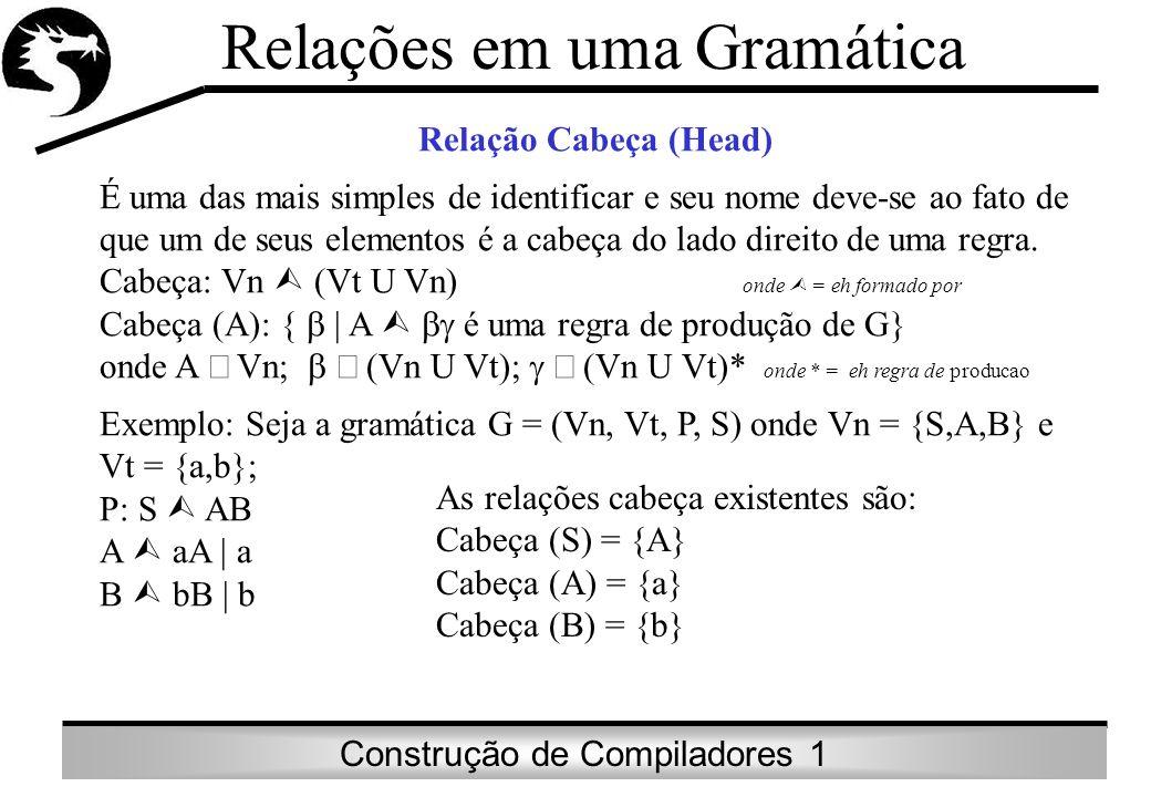 Construção de Compiladores 1 Relações em uma Gramática Relação Último (Last) Último: Vn (Vn U Vt) Último (A) = { | A é uma regra de produção de G} onde A Vn (Vn U Vt) (Vn U Vt)* Intuitivamente, a relação último relaciona um dado não terminal, existente do lado esquerdo de uma certa regra, com o último elemento que aparece do lado direito desta regra.