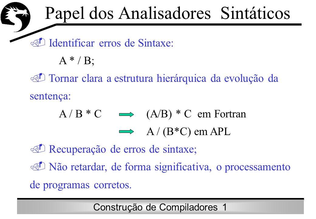 Construção de Compiladores 1 Papel dos Analisadores Sintáticos Identificar erros de Sintaxe: A * / B; Tornar clara a estrutura hierárquica da evolução