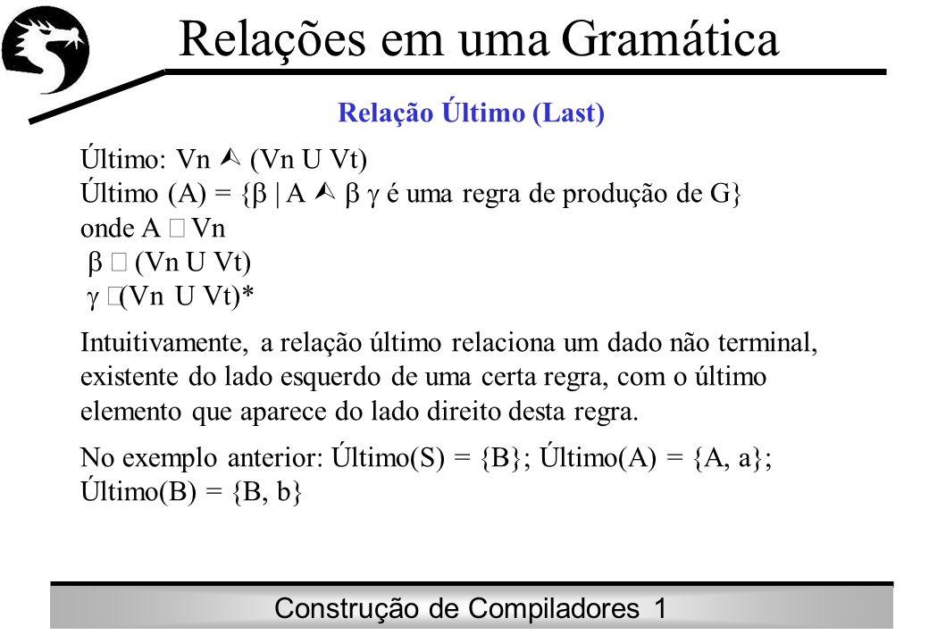 Construção de Compiladores 1 Relações em uma Gramática Relação Último (Last) Último: Vn (Vn U Vt) Último (A) = { | A é uma regra de produção de G} ond