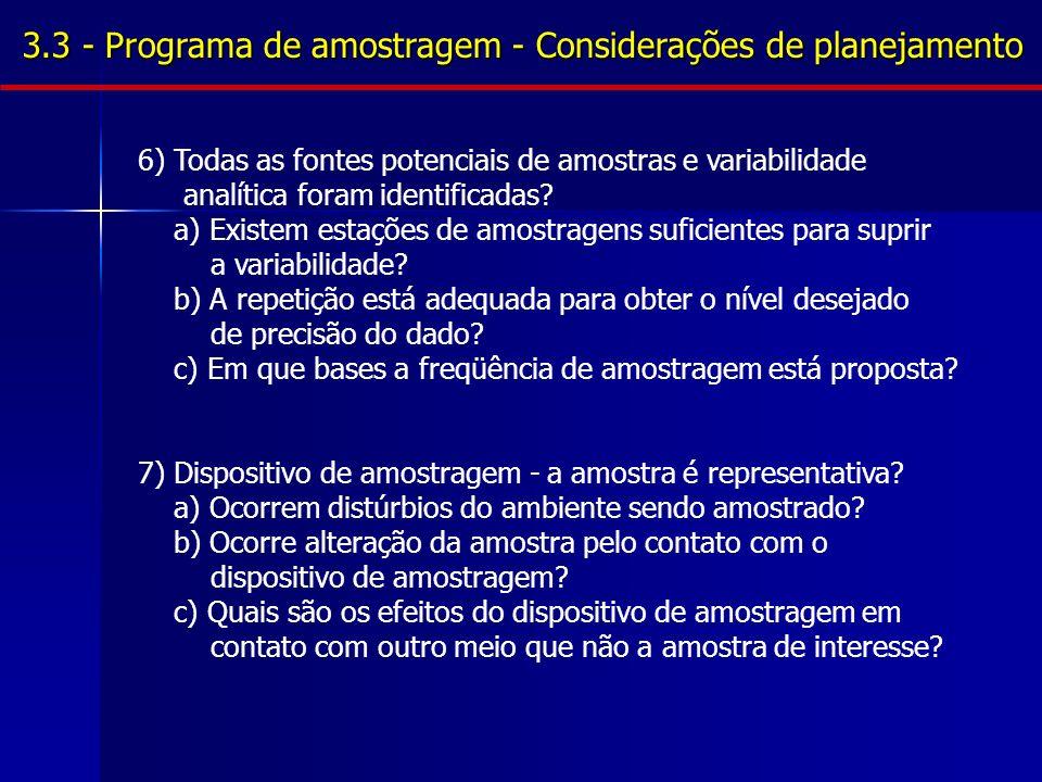 3.3 - Programa de amostragem - Considerações de planejamento 6) Todas as fontes potenciais de amostras e variabilidade analítica foram identificadas.