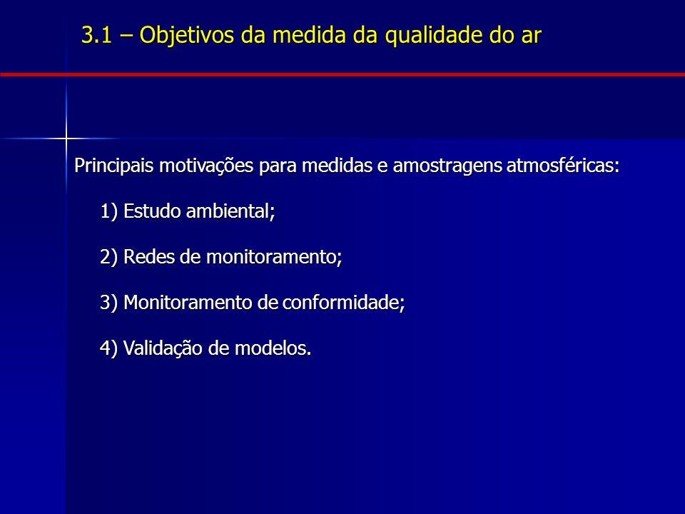 Principais motivações para medidas e amostragens atmosféricas: 1) Estudo ambiental; 2) Redes de monitoramento; 3) Monitoramento de conformidade; 4) Validação de modelos.