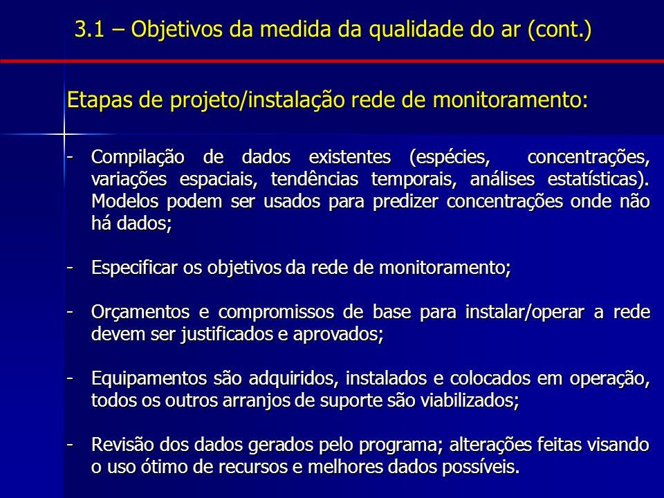 Etapas de projeto/instalação rede de monitoramento: -Compilação de dados existentes (espécies, concentrações, variações espaciais, tendências temporais, análises estatísticas).