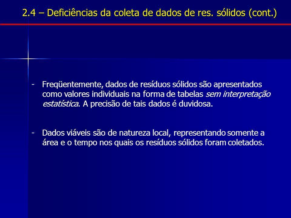 2.4 – Deficiências da coleta de dados de res. sólidos (cont.) - Freqüentemente, dados de resíduos sólidos são apresentados como valores individuais na