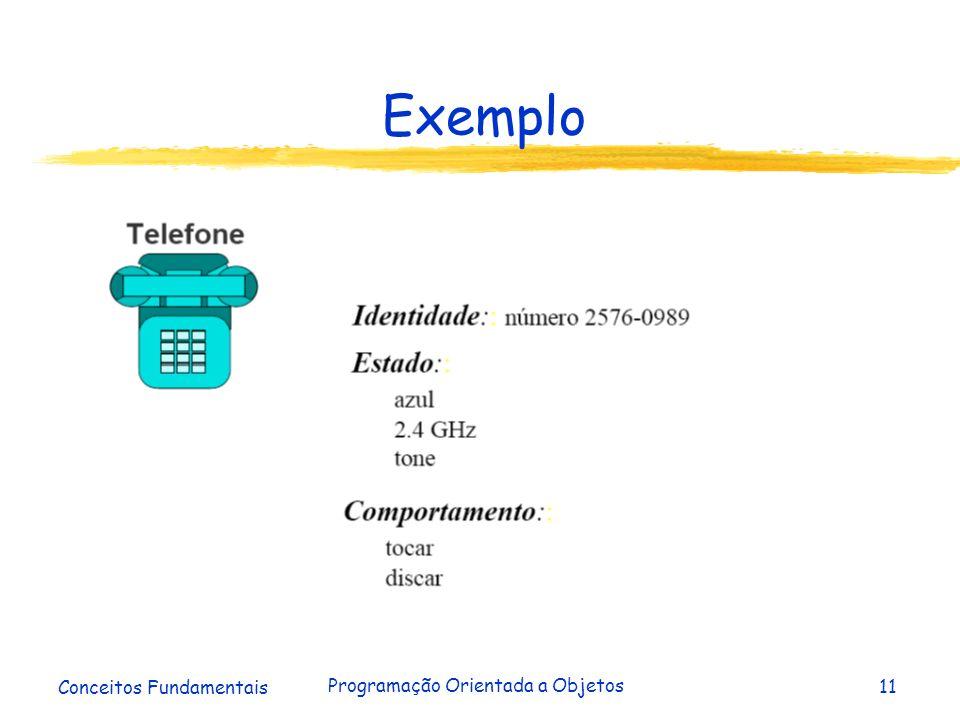 Conceitos Fundamentais Programação Orientada a Objetos11 Exemplo