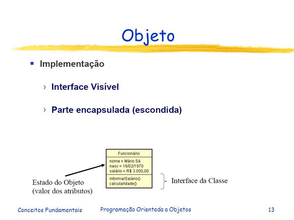 Conceitos Fundamentais Programação Orientada a Objetos13 Objeto