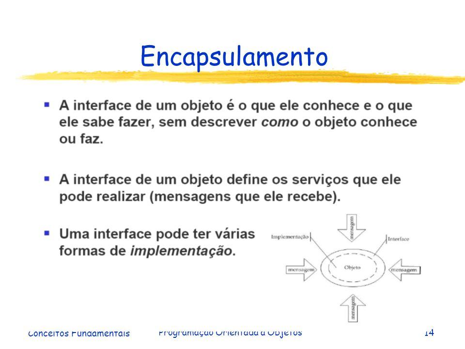 Conceitos Fundamentais Programação Orientada a Objetos14 Encapsulamento