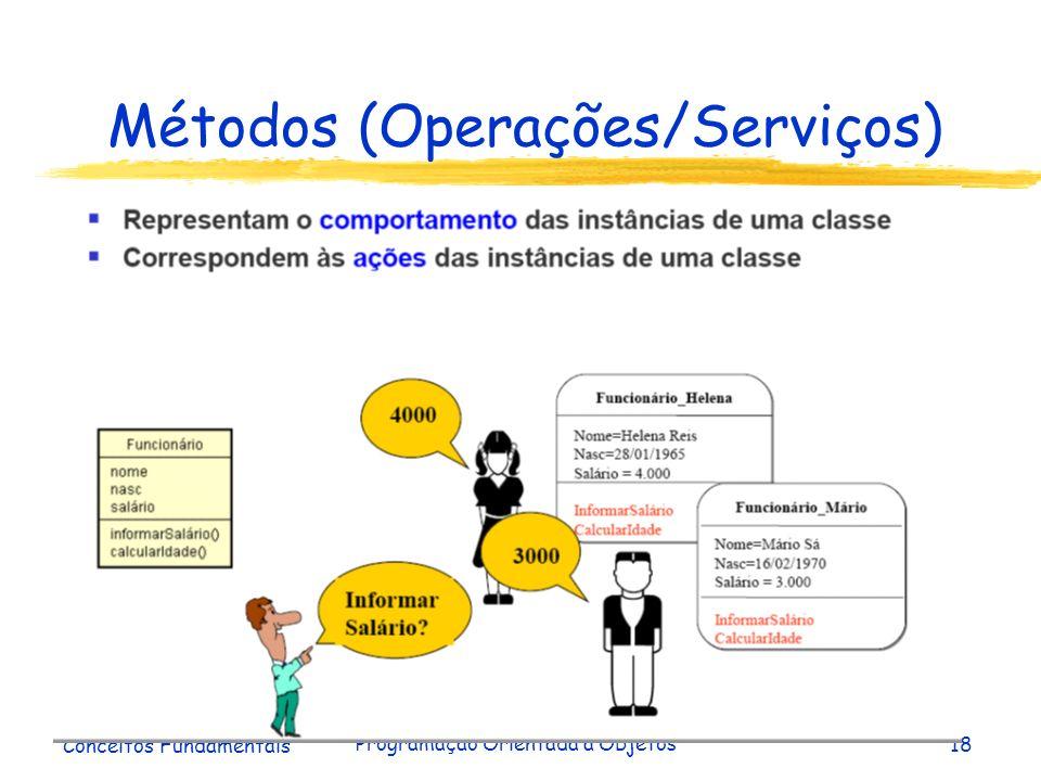 Conceitos Fundamentais Programação Orientada a Objetos18 Métodos (Operações/Serviços)