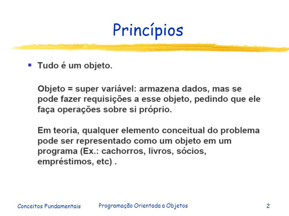Conceitos Fundamentais Programação Orientada a Objetos3 Princípios