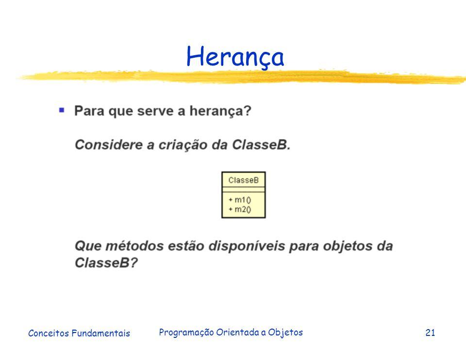 Conceitos Fundamentais Programação Orientada a Objetos21 Herança