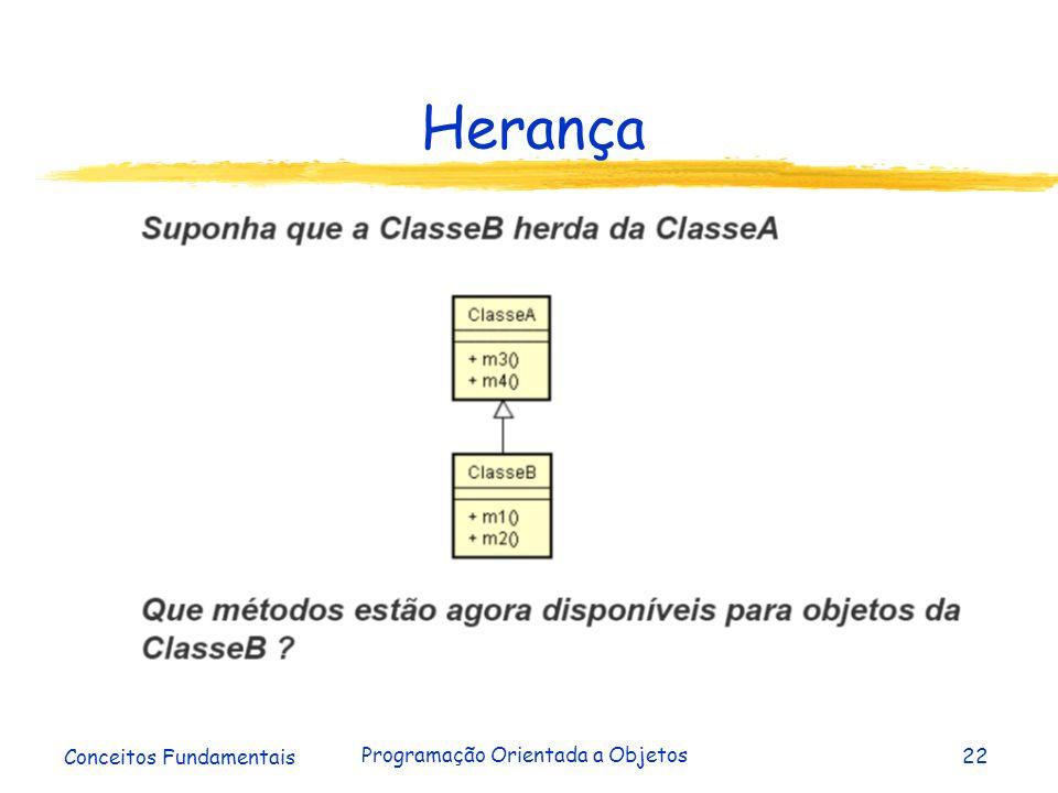 Conceitos Fundamentais Programação Orientada a Objetos22 Herança