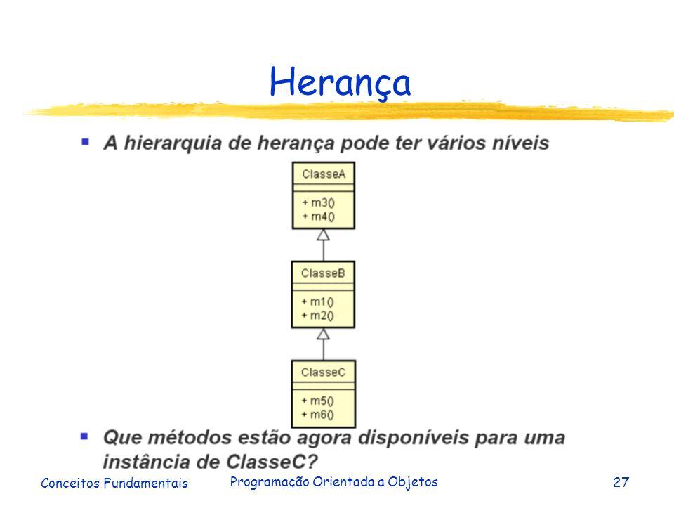 Conceitos Fundamentais Programação Orientada a Objetos27 Herança