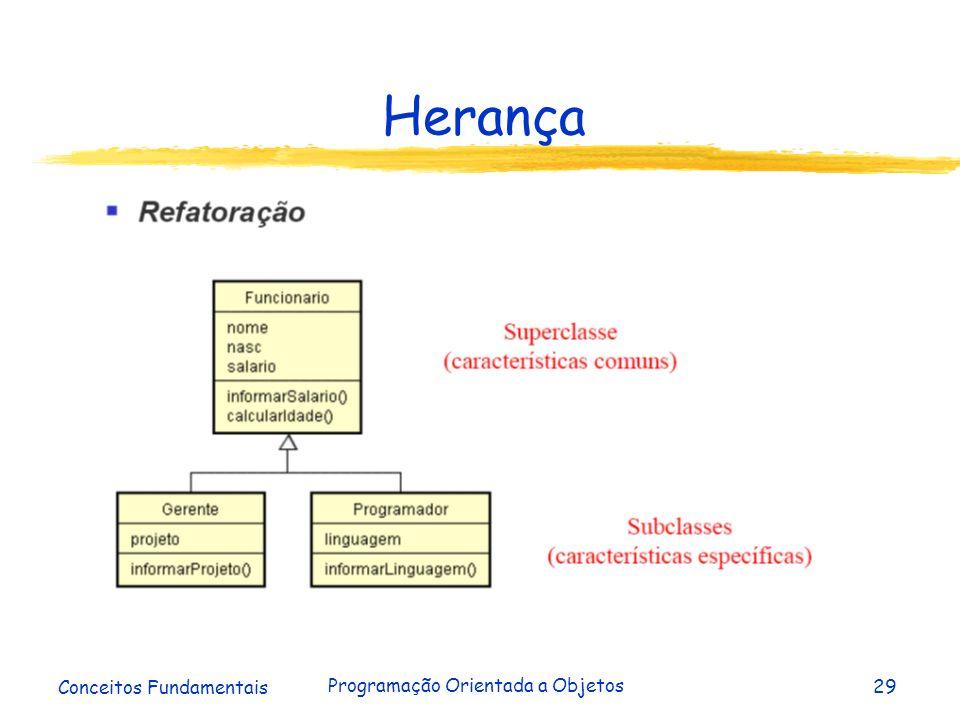 Conceitos Fundamentais Programação Orientada a Objetos29 Herança