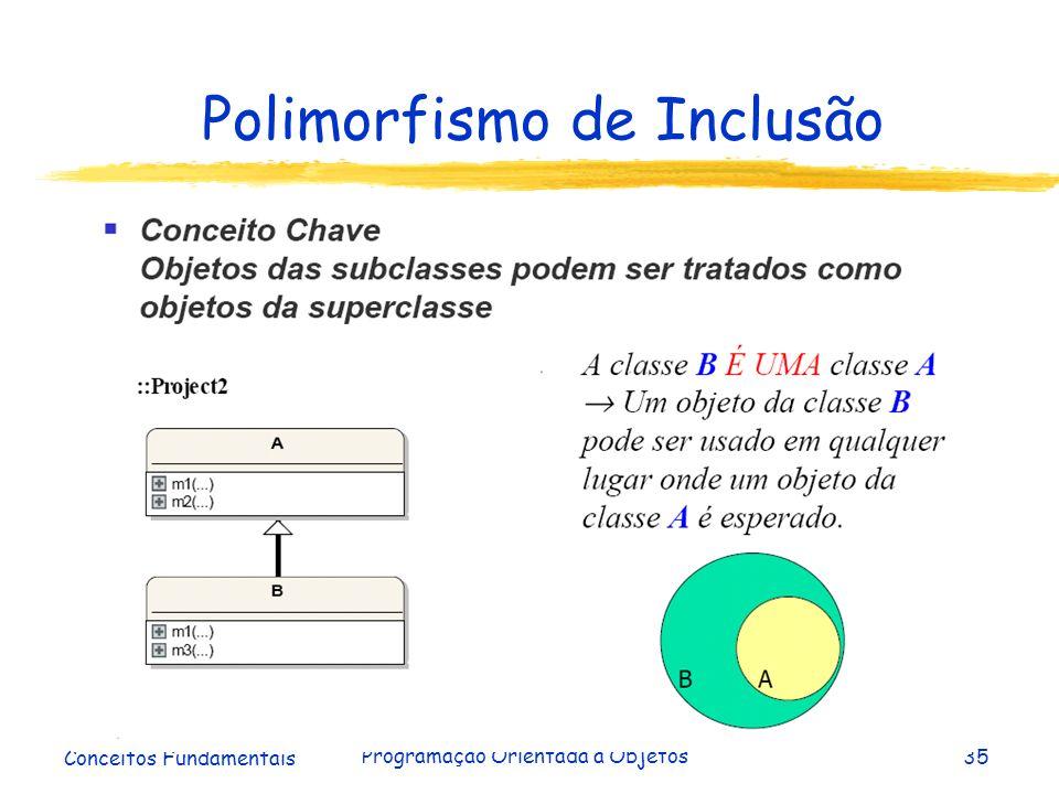 Conceitos Fundamentais Programação Orientada a Objetos35 Polimorfismo de Inclusão