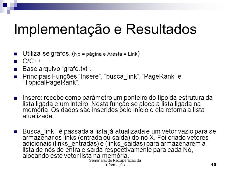 Seminário de Recuperação da Informação10 Implementação e Resultados Utiliza-se grafos. ( Nó = página e Aresta = Link ) C/C++. Base arquivo grafo.txt.