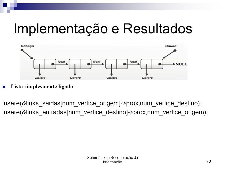 Seminário de Recuperação da Informação13 Implementação e Resultados Lista simplesmente ligada insere(&links_saidas[num_vertice_origem]->prox,num_verti