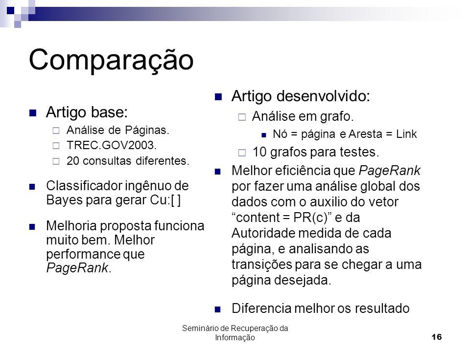 Seminário de Recuperação da Informação16 Comparação Artigo base: Análise de Páginas. TREC.GOV2003. 20 consultas diferentes. Classificador ingênuo de B