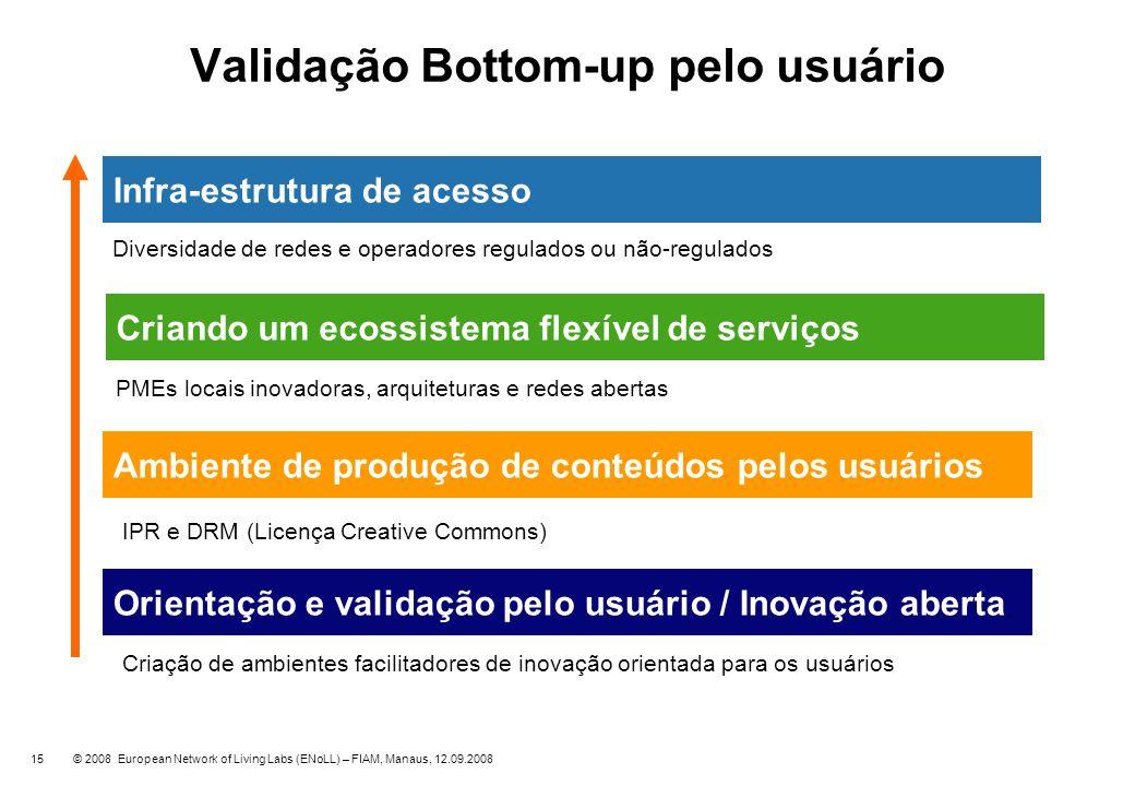 15 Validação Bottom-up pelo usuário Orientação e validação pelo usuário / Inovação aberta Criação de ambientes facilitadores de inovação orientada par