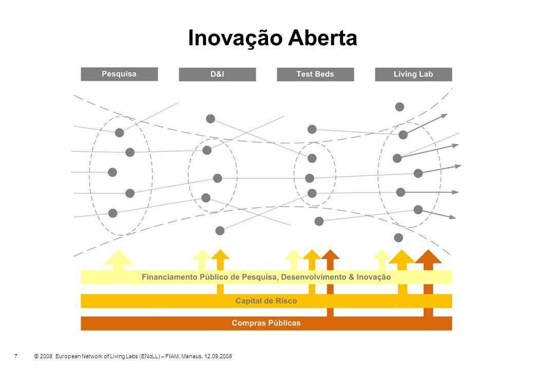 Cultura de inovação aberta no Brasil Criatividade.