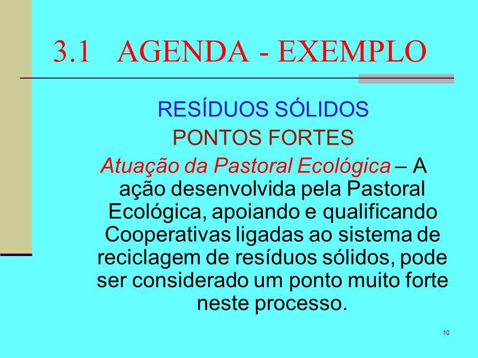 10 3.1 AGENDA - EXEMPLO RESÍDUOS SÓLIDOS PONTOS FORTES Atuação da Pastoral Ecológica – A ação desenvolvida pela Pastoral Ecológica, apoiando e qualifi