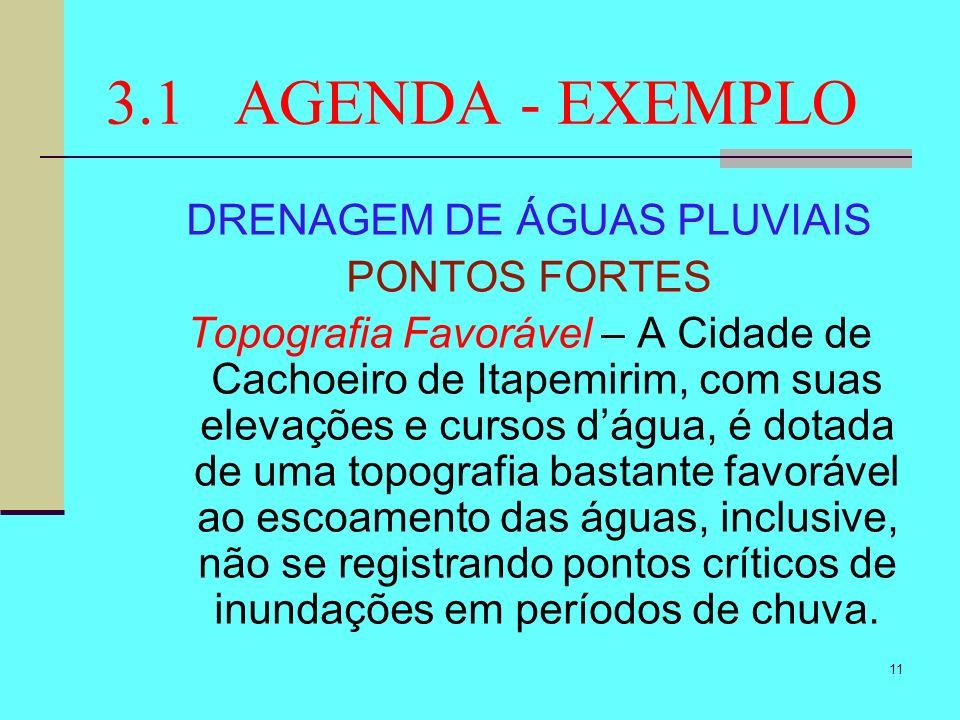 11 3.1 AGENDA - EXEMPLO DRENAGEM DE ÁGUAS PLUVIAIS PONTOS FORTES Topografia Favorável – A Cidade de Cachoeiro de Itapemirim, com suas elevações e curs
