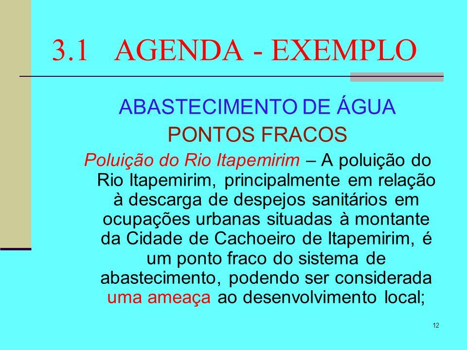 12 3.1 AGENDA - EXEMPLO ABASTECIMENTO DE ÁGUA PONTOS FRACOS Poluição do Rio Itapemirim – A poluição do Rio Itapemirim, principalmente em relação à des