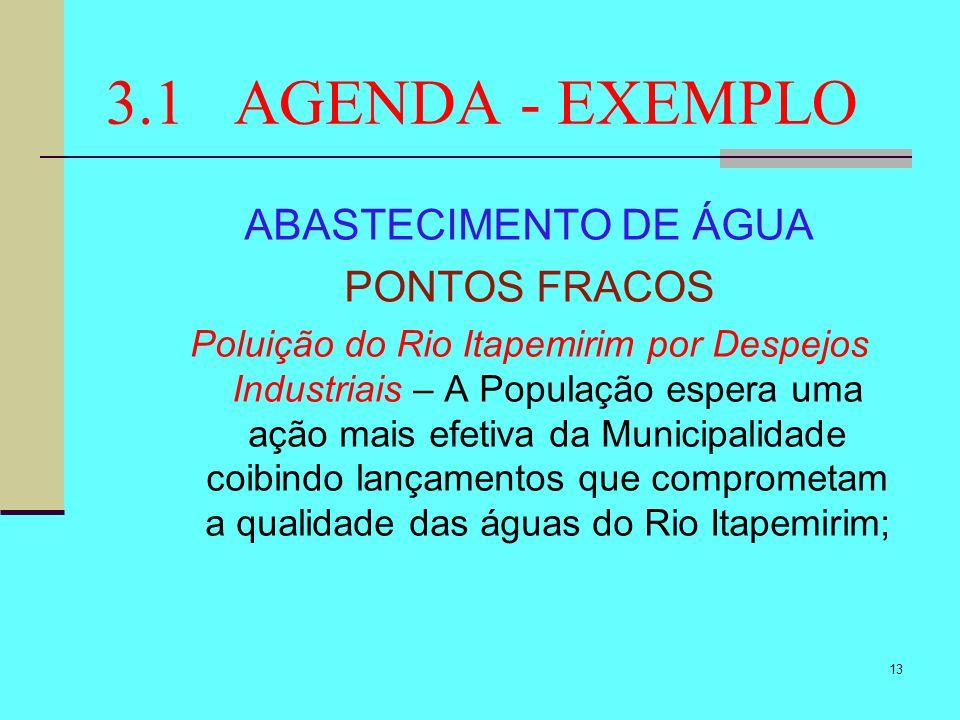 13 3.1 AGENDA - EXEMPLO ABASTECIMENTO DE ÁGUA PONTOS FRACOS Poluição do Rio Itapemirim por Despejos Industriais – A População espera uma ação mais efe