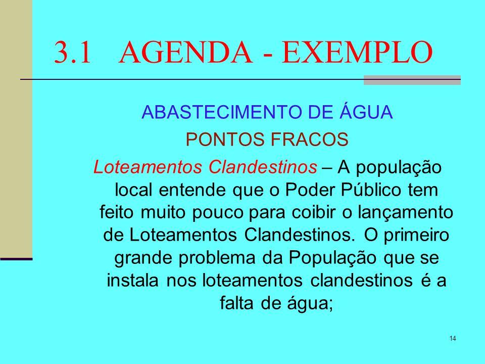 14 3.1 AGENDA - EXEMPLO ABASTECIMENTO DE ÁGUA PONTOS FRACOS Loteamentos Clandestinos – A população local entende que o Poder Público tem feito muito p