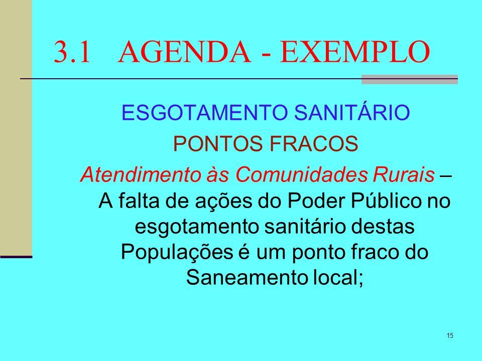 15 3.1 AGENDA - EXEMPLO ESGOTAMENTO SANITÁRIO PONTOS FRACOS Atendimento às Comunidades Rurais – A falta de ações do Poder Público no esgotamento sanit