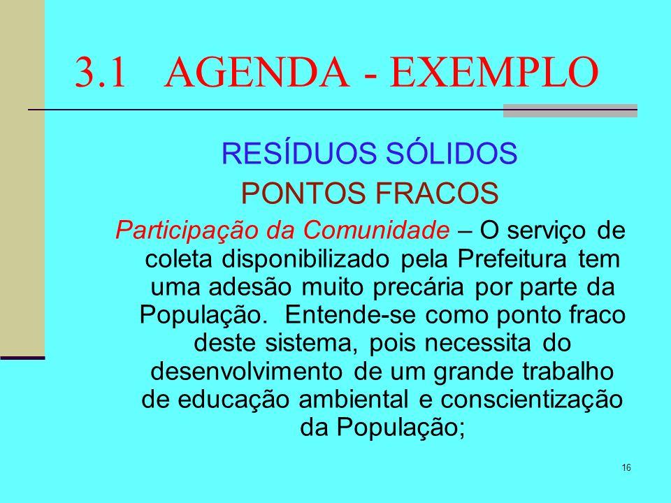 16 3.1 AGENDA - EXEMPLO RESÍDUOS SÓLIDOS PONTOS FRACOS Participação da Comunidade – O serviço de coleta disponibilizado pela Prefeitura tem uma adesão