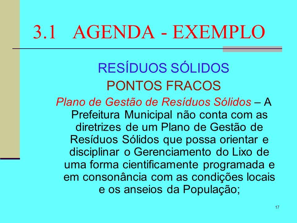 17 3.1 AGENDA - EXEMPLO RESÍDUOS SÓLIDOS PONTOS FRACOS Plano de Gestão de Resíduos Sólidos – A Prefeitura Municipal não conta com as diretrizes de um