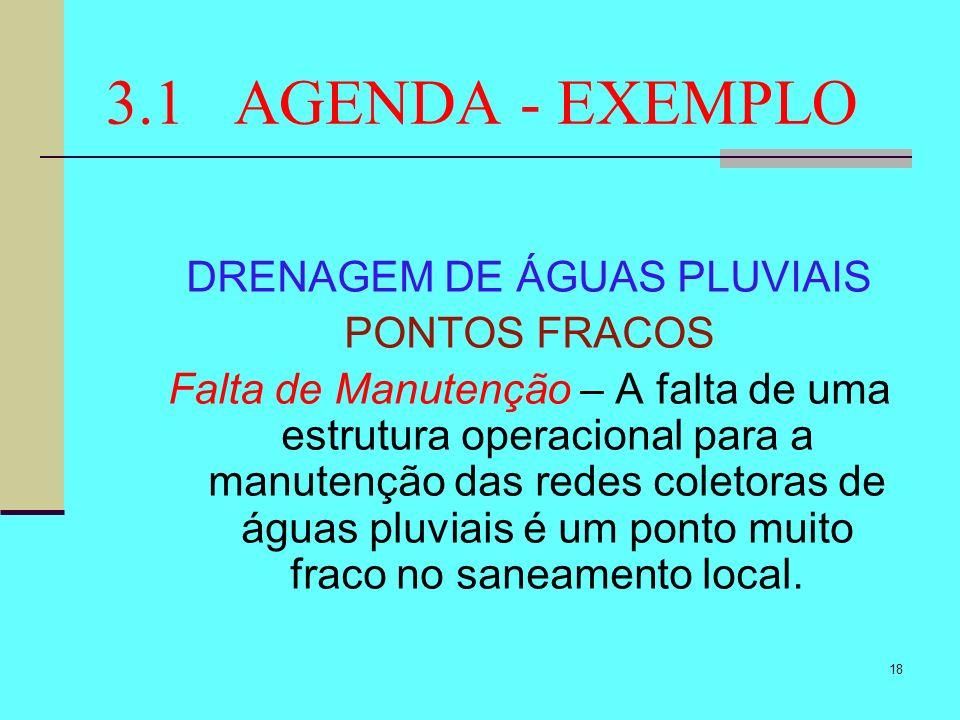 18 3.1 AGENDA - EXEMPLO DRENAGEM DE ÁGUAS PLUVIAIS PONTOS FRACOS Falta de Manutenção – A falta de uma estrutura operacional para a manutenção das rede