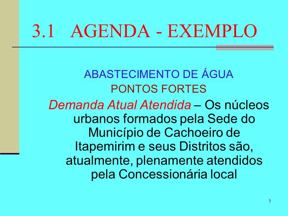 5 3.1 AGENDA - EXEMPLO ABASTECIMENTO DE ÁGUA PONTOS FORTES Demanda Atual Atendida – Os núcleos urbanos formados pela Sede do Município de Cachoeiro de