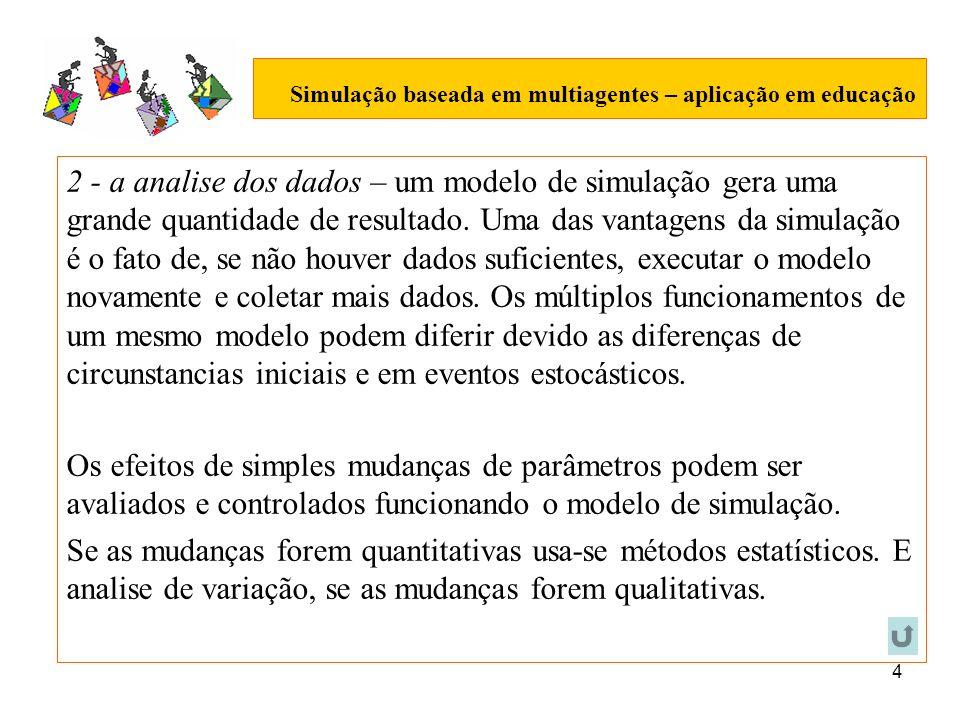 5 Simulação baseada em multiagentes – aplicação em educação 3 - compartilha os resultados – após vários ciclos de iterações e analise dos dados, a parte final da pesquisa é compartilhar os resultados com os outros.